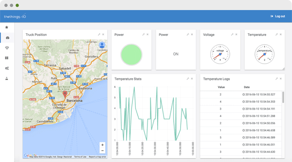 ThethingsIO dashboard